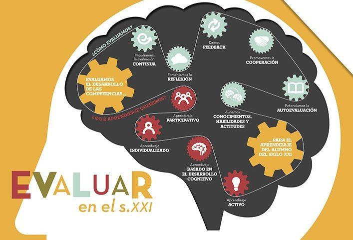 """La necesidad de evaluaciones metacognitivas para el desarrollo de la capacidad de """"aprender a aprender"""""""